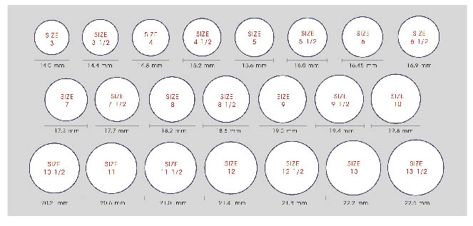 image regarding Free Printable Ring Sizer referred to as Ring dimensions on the internet / Highly regarded workplace